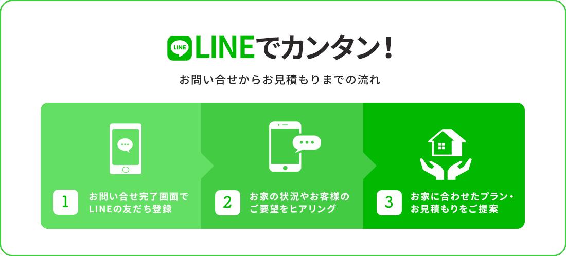 LINEでカンタン!